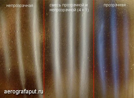 Прозрачные краски для аэрографии
